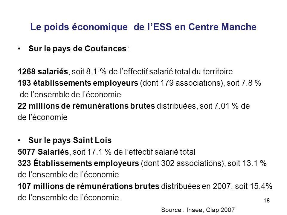 Le poids économique de lESS en Centre Manche Sur le pays de Coutances : 1268 salariés, soit 8.1 % de leffectif salarié total du territoire 193 établis