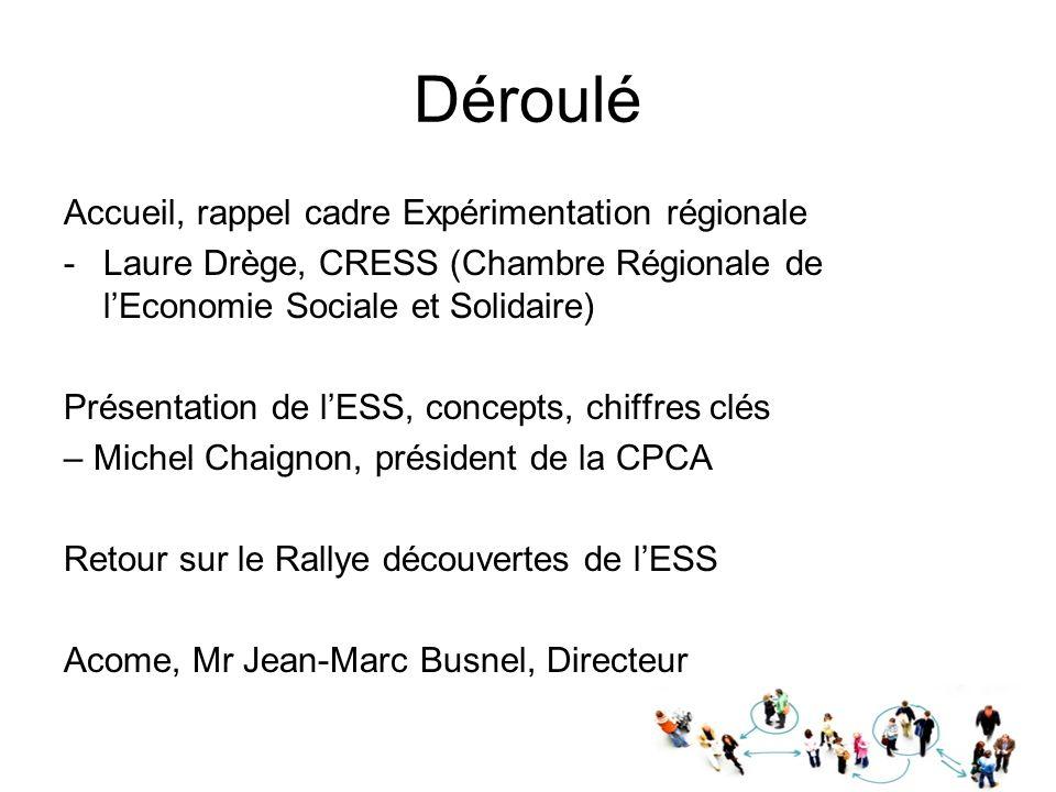 Déroulé Accueil, rappel cadre Expérimentation régionale -Laure Drège, CRESS (Chambre Régionale de lEconomie Sociale et Solidaire) Présentation de lESS