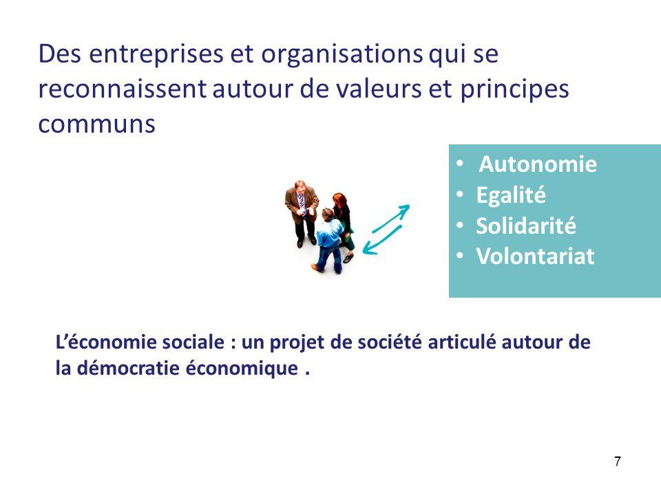 Des entreprises et organisations qui se reconnaissent autour de valeurs et principes communs Autonomie Egalité Solidarité Volontariat Léconomie social