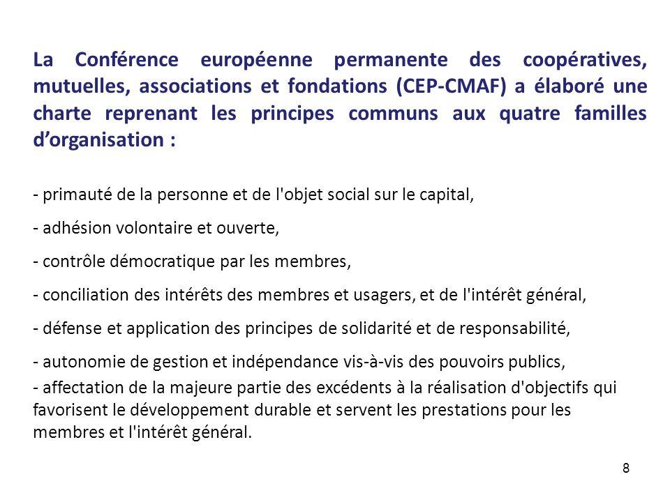La Conférence européenne permanente des coopératives, mutuelles, associations et fondations (CEP-CMAF) a élaboré une charte reprenant les principes co