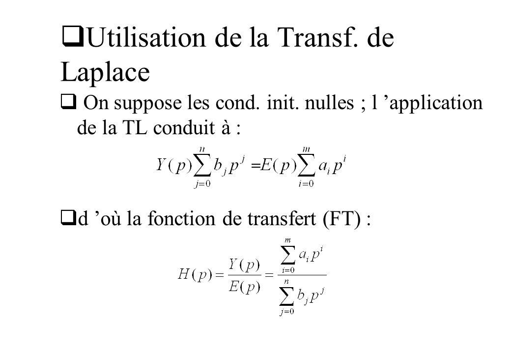 Utilisation de la Transf. de Laplace On suppose les cond. init. nulles ; l application de la TL conduit à : d où la fonction de transfert (FT) :