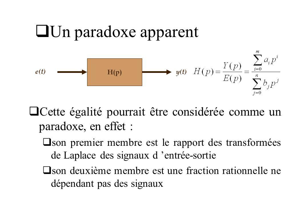 Un paradoxe apparent Cette égalité pourrait être considérée comme un paradoxe, en effet : son premier membre est le rapport des transformées de Laplac