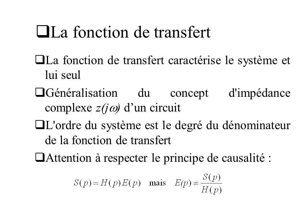 La fonction de transfert La fonction de transfert caractérise le système et lui seul Généralisation du concept d'impédance complexe z(j ) dun circuit