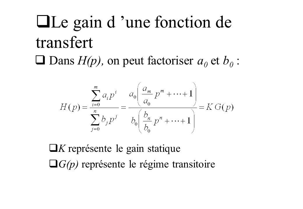 Le gain d une fonction de transfert Dans H(p), on peut factoriser a 0 et b 0 : K représente le gain statique G(p) représente le régime transitoire