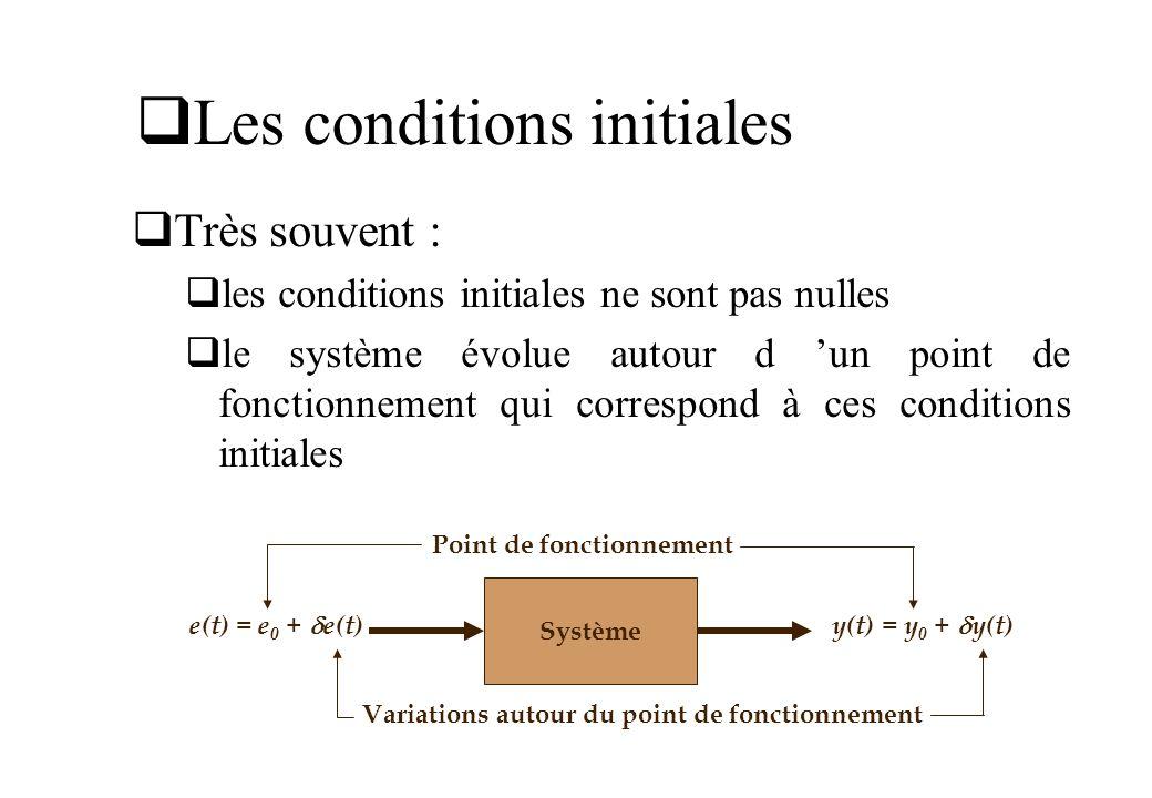 Les conditions initiales Très souvent : les conditions initiales ne sont pas nulles le système évolue autour d un point de fonctionnement qui correspo