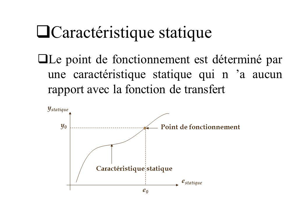 Caractéristique statique Le point de fonctionnement est déterminé par une caractéristique statique qui n a aucun rapport avec la fonction de transfert