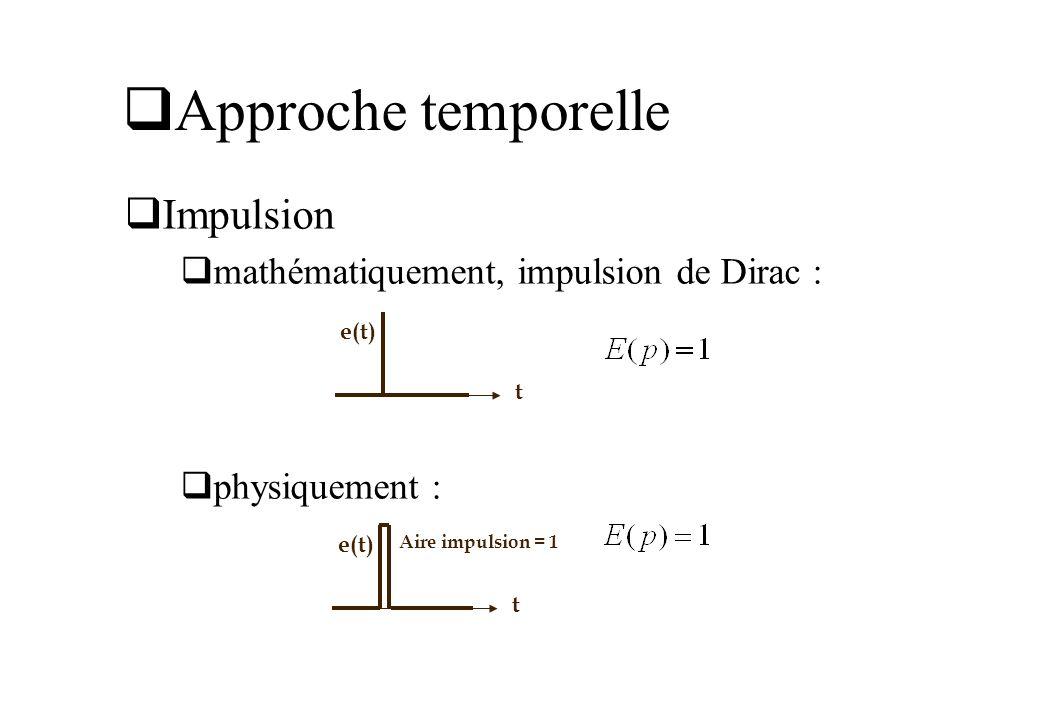 Approche temporelle Impulsion mathématiquement, impulsion de Dirac : physiquement : t e(t) t Aire impulsion = 1