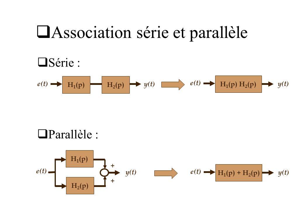 Association série et parallèle Série : Parallèle : H 1 (p) e(t) y(t) H 2 (p) H 1 (p) H 2 (p) e(t) y(t) H 1 (p) + H 2 (p) e(t) y(t) H 1 (p) e(t) y(t) H