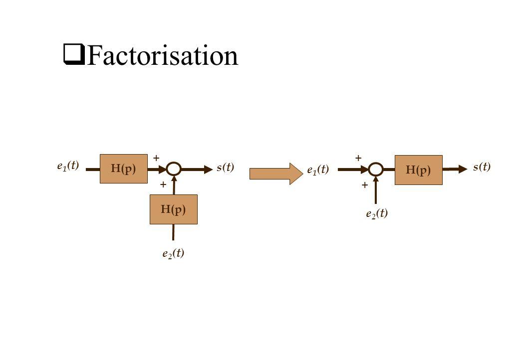 Factorisation H(p) + + e 1 (t) e 2 (t) s(t) + + e 1 (t) e 2 (t) s(t) H(p)