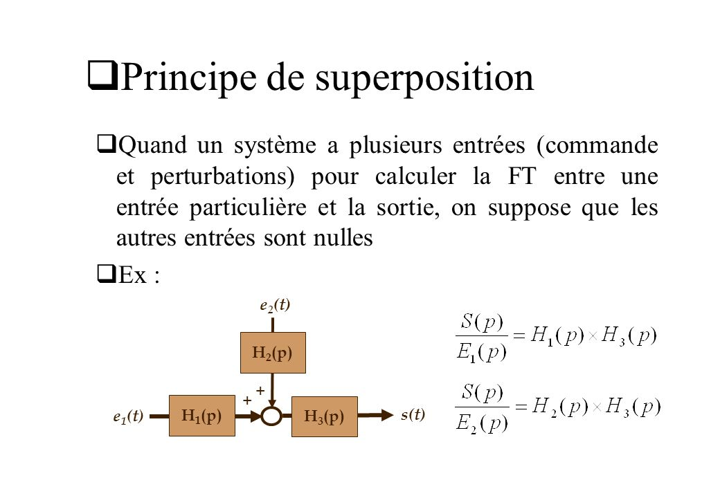 Principe de superposition Quand un système a plusieurs entrées (commande et perturbations) pour calculer la FT entre une entrée particulière et la sor