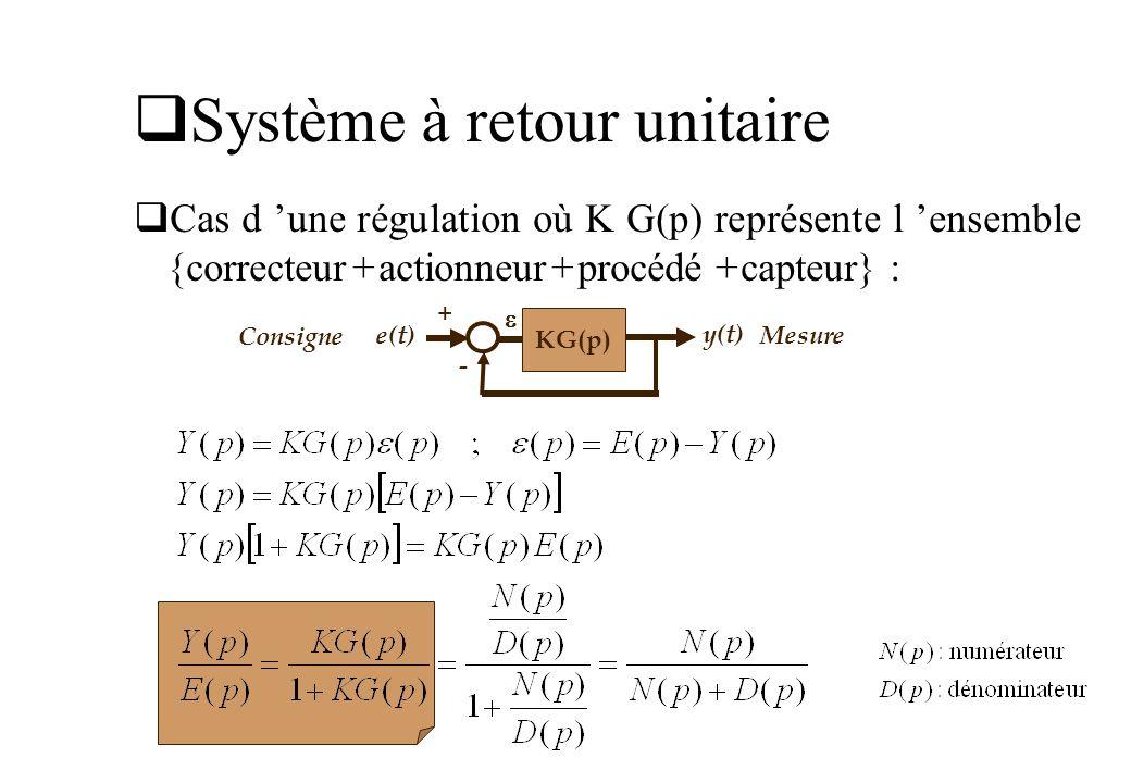 Système à retour unitaire Cas d une régulation où K G(p) représente l ensemble {correcteur + actionneur + procédé + capteur} : e(t) y(t) KG(p) - + Con