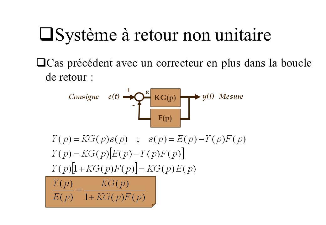Système à retour non unitaire Cas précédent avec un correcteur en plus dans la boucle de retour : e(t) y(t) KG(p) - + Consigne Mesure F(p)