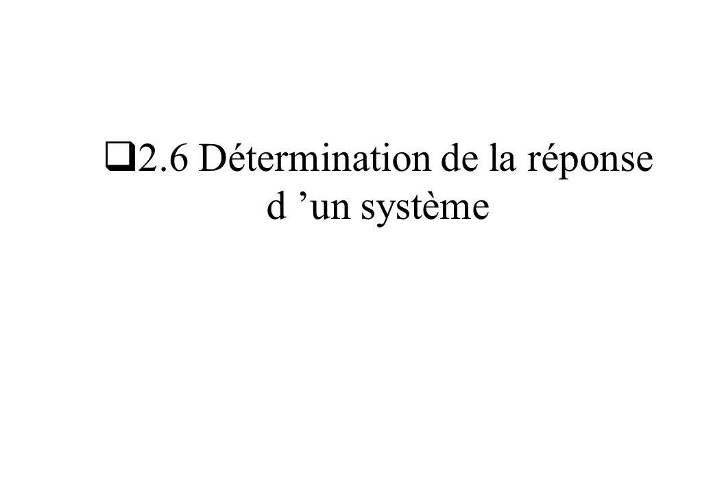2.6 Détermination de la réponse d un système
