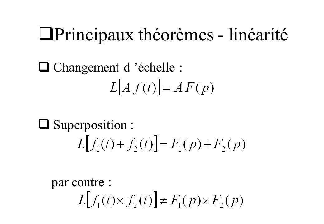 Principaux théorèmes - linéarité Changement d échelle : Superposition : par contre :