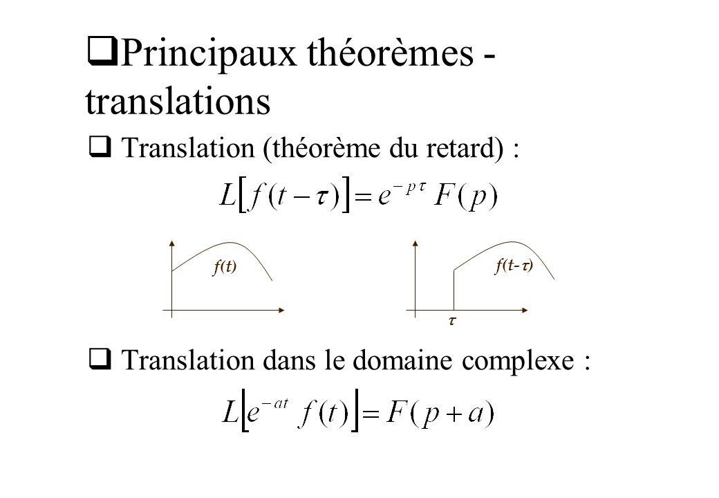 Principaux théorèmes - translations Translation (théorème du retard) : Translation dans le domaine complexe : f(t) f(t- )