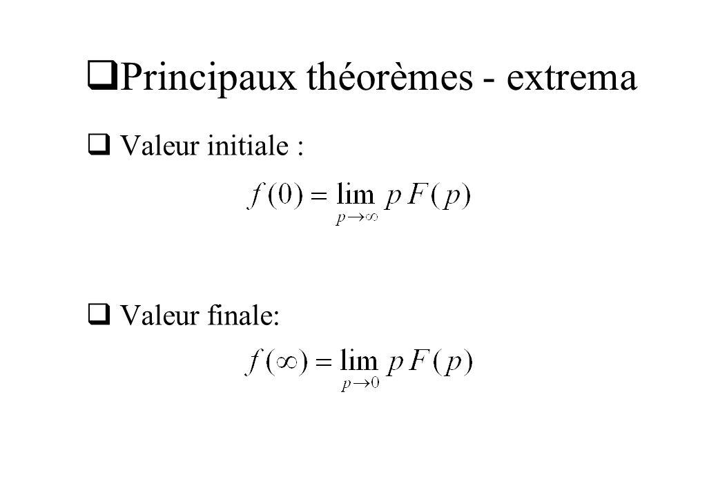 Caractéristique dynamique H(p) e(t) y(t) le modèle utilisé pour représenter le système n est valable qu autour du point de fonctionnement ; la FT relie les variations de sortie à celles d entrée y e Caractéristique statique Point de fonctionnement Zone de validité du modèle dynamique (FT)