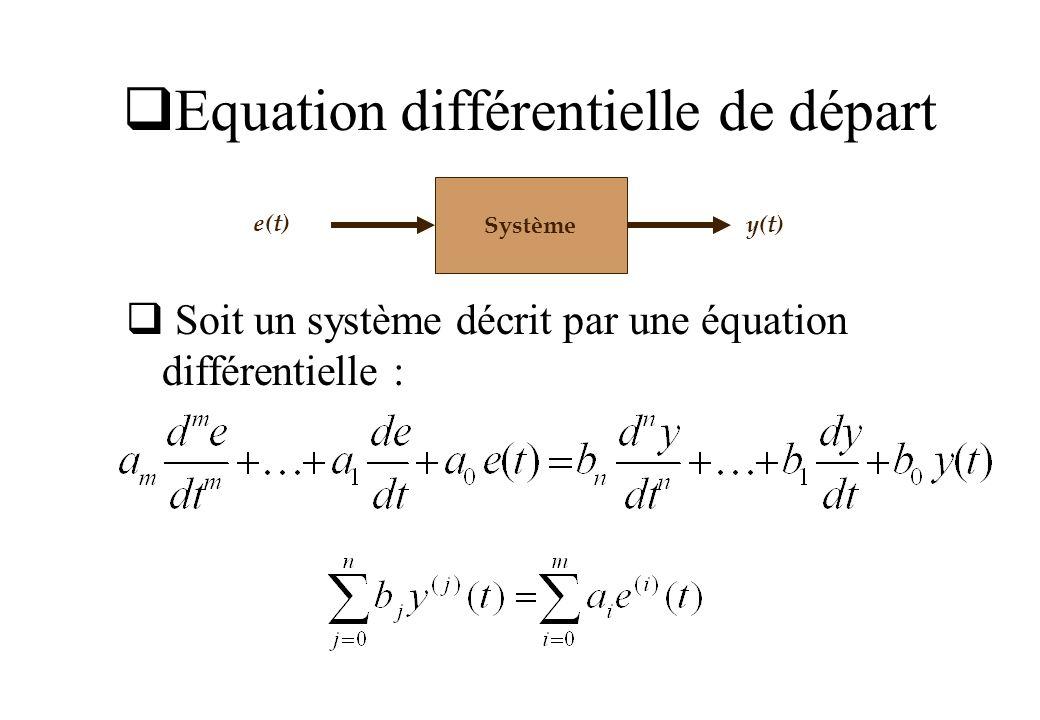 Système à retour unitaire Cas d une régulation où K G(p) représente l ensemble {correcteur + actionneur + procédé + capteur} : e(t) y(t) KG(p) - + Consigne Mesure