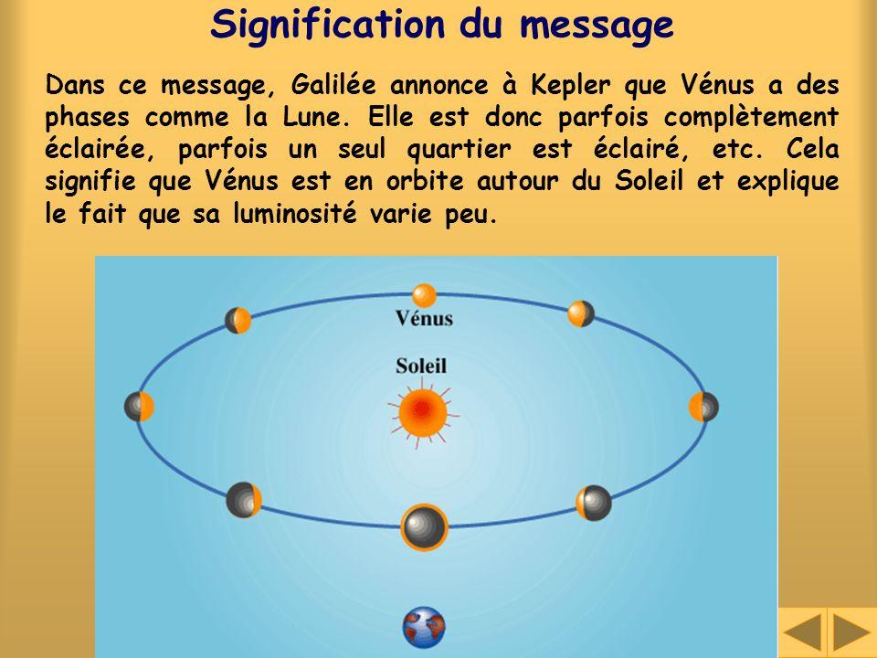 Signification du message Dans ce message, Galilée annonce à Kepler que Vénus a des phases comme la Lune. Elle est donc parfois complètement éclairée,