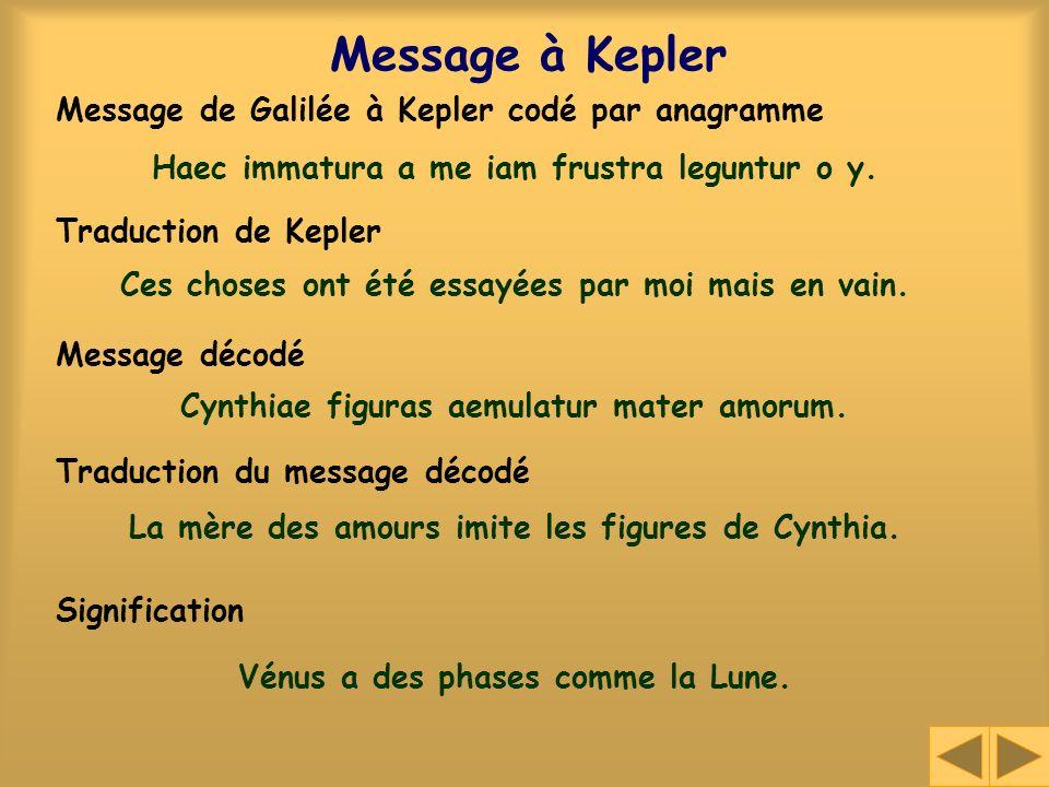 Signification du message Dans ce message, Galilée annonce à Kepler que Vénus a des phases comme la Lune.