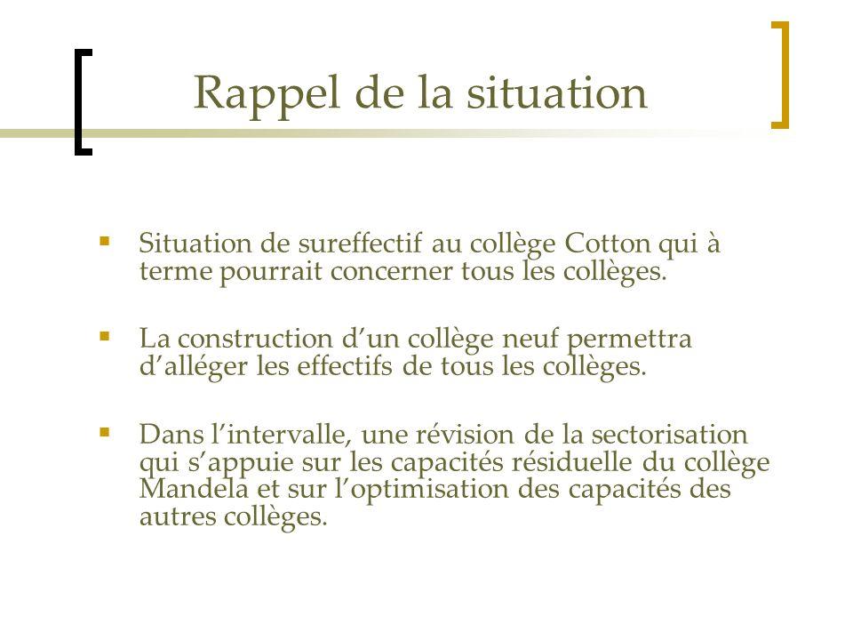 Rappel de la situation Situation de sureffectif au collège Cotton qui à terme pourrait concerner tous les collèges. La construction dun collège neuf p