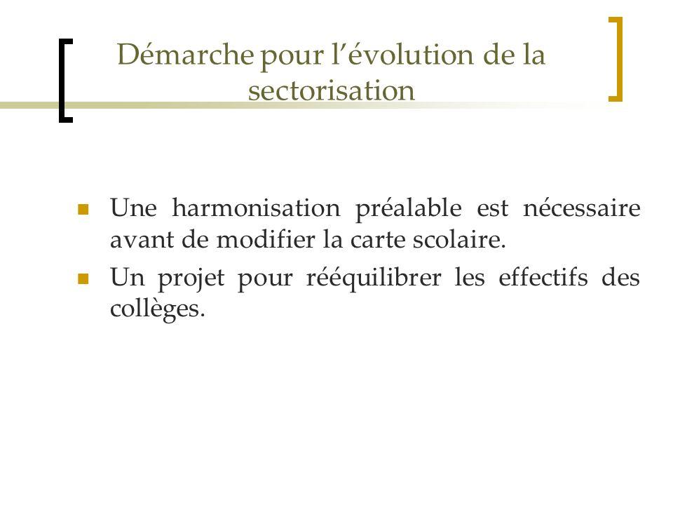 Démarche pour lévolution de la sectorisation Une harmonisation préalable est nécessaire avant de modifier la carte scolaire. Un projet pour rééquilibr