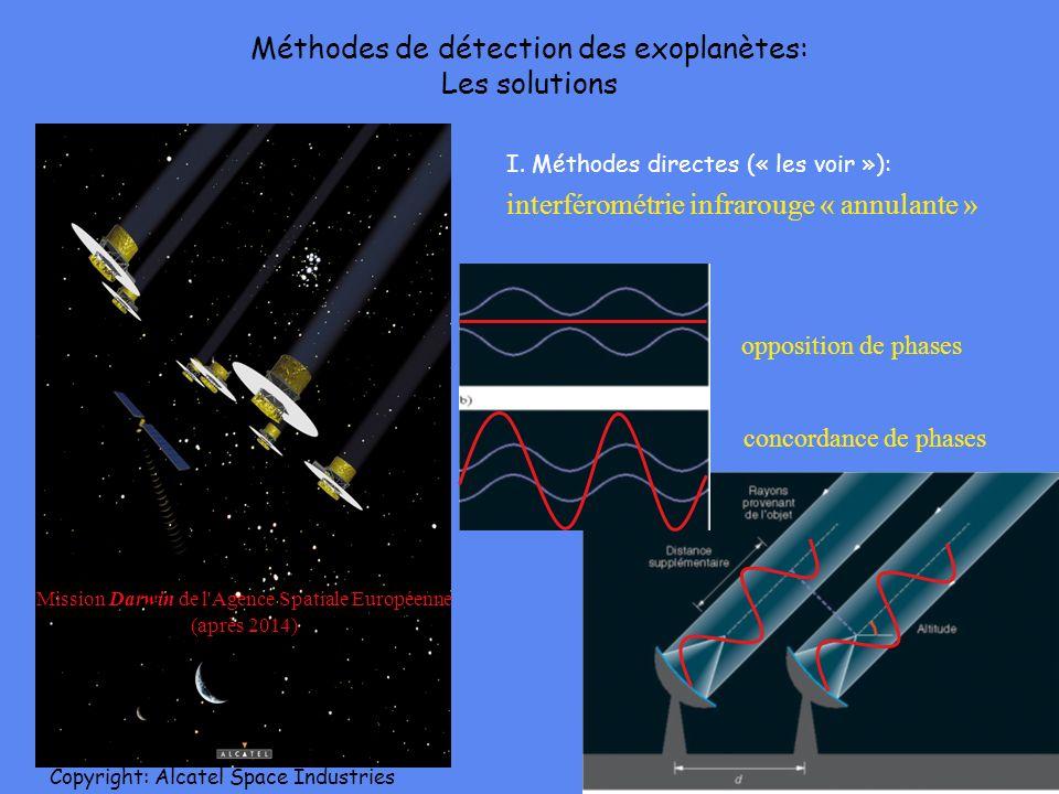 Mission Darwin de l'Agence Spatiale Européenne (après 2014) opposition de phases concordance de phases I. Méthodes directes (« les voir »): interférom