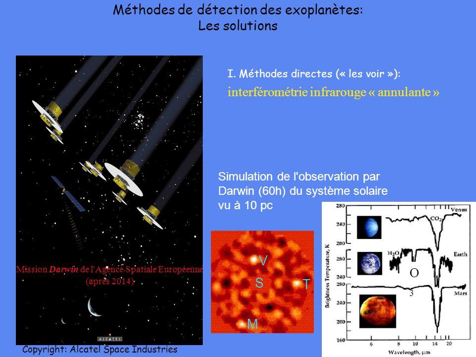 Mission Darwin de l'Agence Spatiale Européenne (après 2014) Simulation de l'observation par Darwin (60h) du système solaire vu à 10 pc S V T M Copyrig