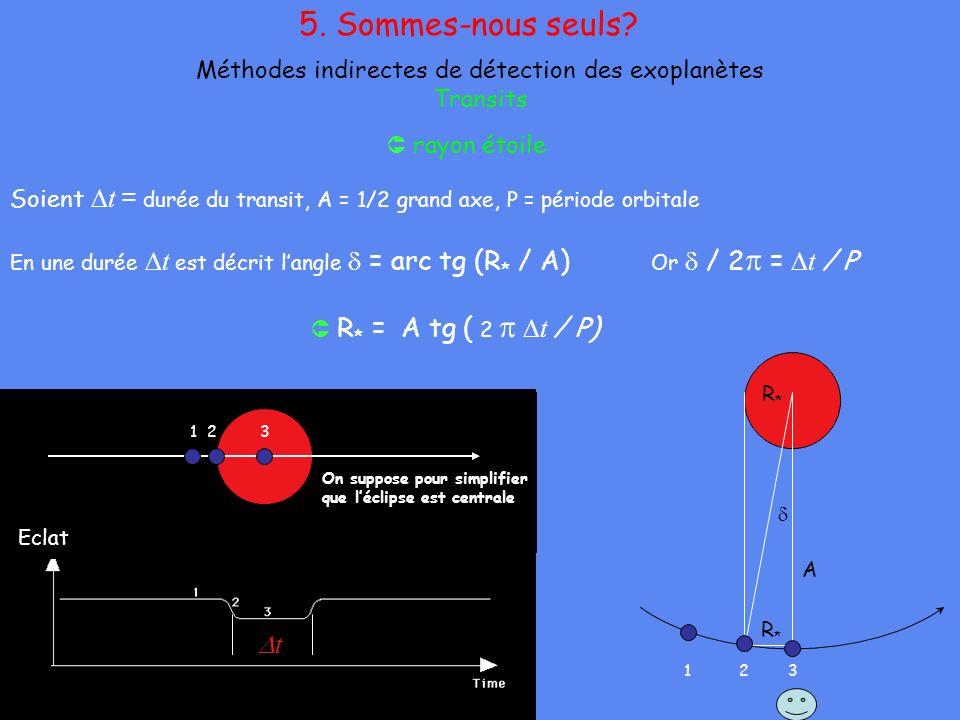 Méthodes indirectes de détection des exoplanètes Transits 5. Sommes-nous seuls? rayon étoile t Soient t = durée du transit, A = 1/2 grand axe, P = pér