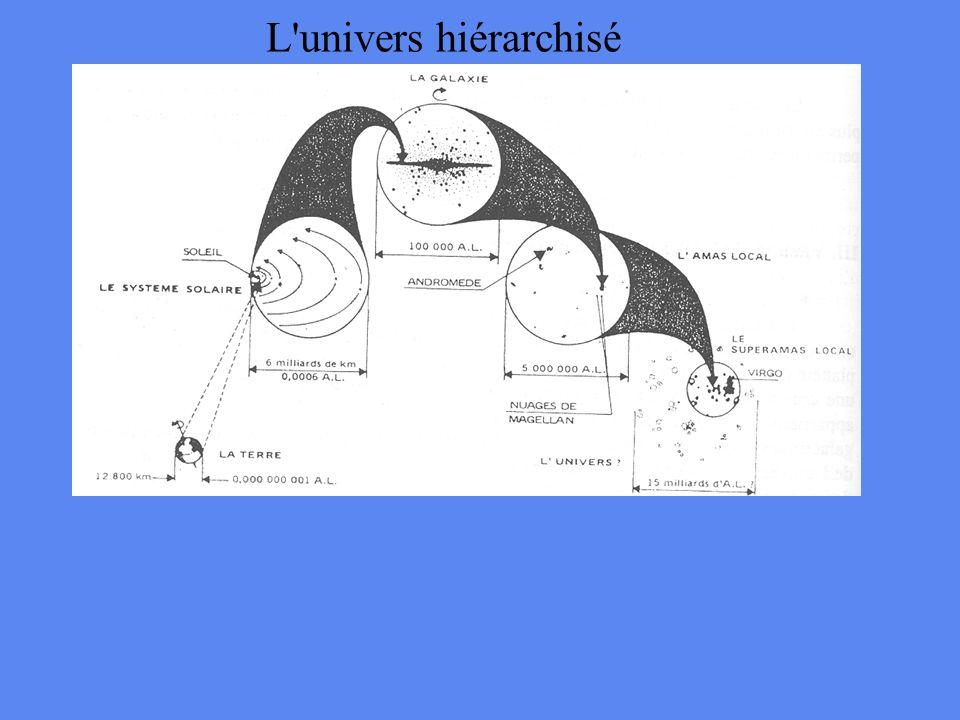 L'univers hiérarchisé