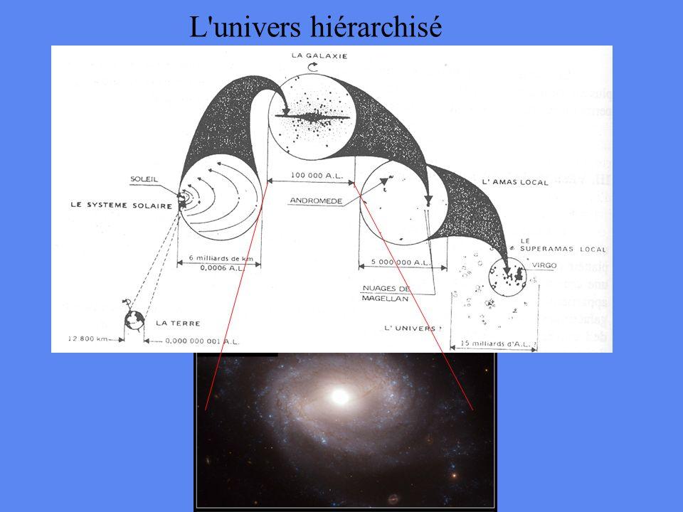Vous êtes ici, en orbite autour d une étoile parmi les ~ 200 milliards d étoiles de la Voie Lactée