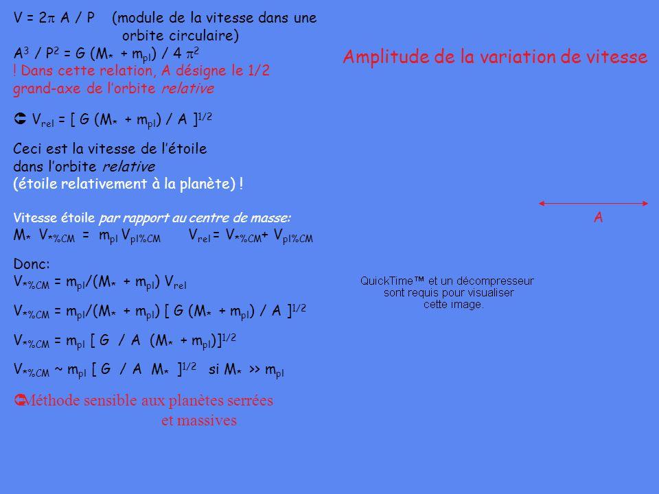 Amplitude de la variation de vitesse V = 2 A / P (module de la vitesse dans une orbite circulaire) A 3 / P 2 = G (M * + m pl ) / 4 2 ! Dans cette rela