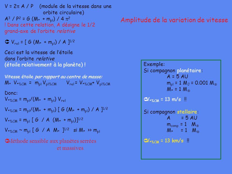 Exemple: Si compagnon planétaire: A = 5 AU m pl = 1 M J = 0.001 M M * = 1 M ÛV *%CM = 13 m/s !! Si compagnon stellaire: A = 5 AU m comp = 1 M M * = 1
