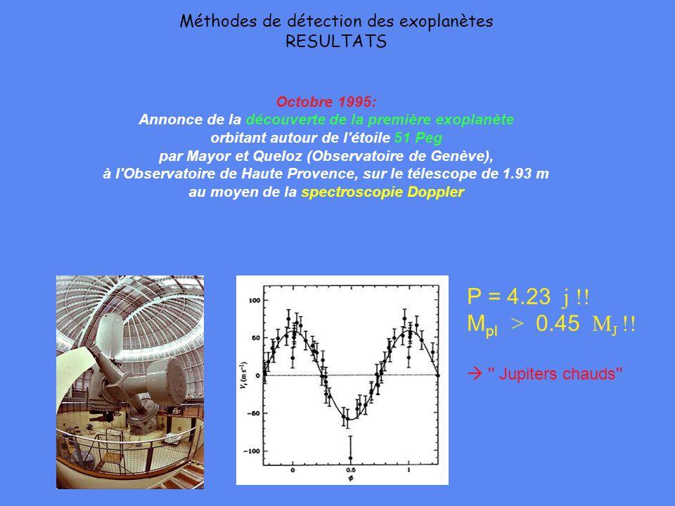 Octobre 1995: Annonce de la découverte de la première exoplanète orbitant autour de l'étoile 51 Peg par Mayor et Queloz (Observatoire de Genève), à l'