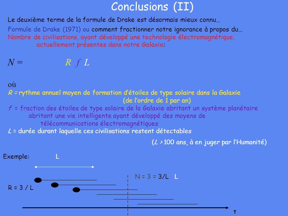Conclusions (II) Le deuxième terme de la formule de Drake est désormais mieux connu… Formule de Drake (1971) ou comment fractionner notre ignorance à