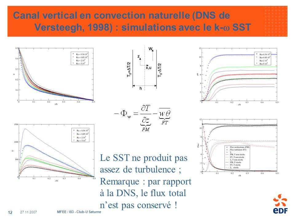 27 11 2007 MFEE / I83 - Club-U Saturne 12 Canal vertical en convection naturelle (DNS de Versteegh, 1998) : simulations avec le k- SST Le SST ne produ