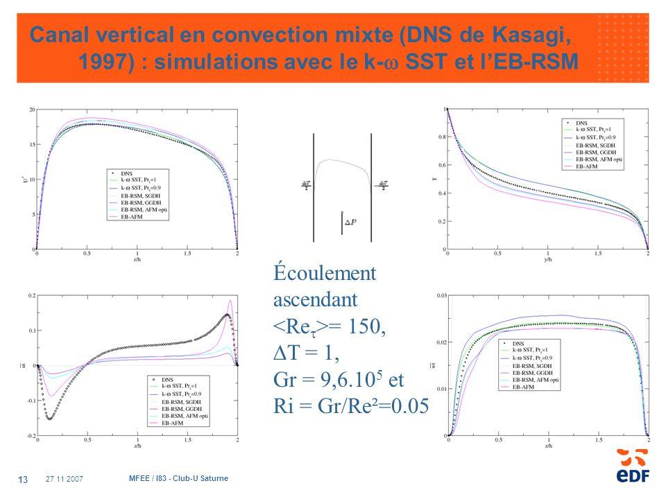 27 11 2007 MFEE / I83 - Club-U Saturne 13 Canal vertical en convection mixte (DNS de Kasagi, 1997) : simulations avec le k- SST et lEB-RSM Écoulement