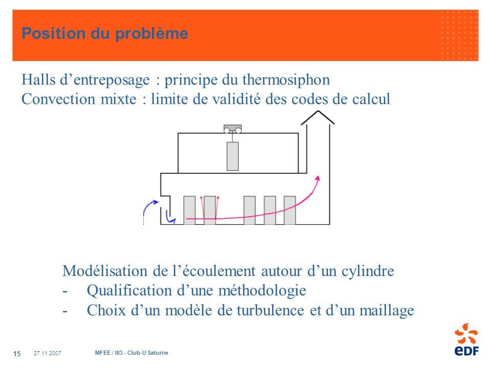 27 11 2007 MFEE / I83 - Club-U Saturne 15 Position du problème Halls dentreposage : principe du thermosiphon Convection mixte : limite de validité des