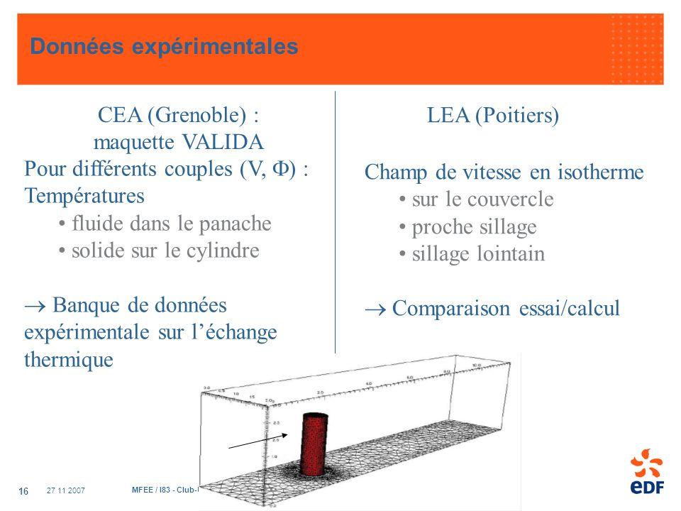 27 11 2007 MFEE / I83 - Club-U Saturne 16 Données expérimentales CEA (Grenoble) : maquette VALIDA LEA (Poitiers) Pour différents couples (V, ) : Tempé