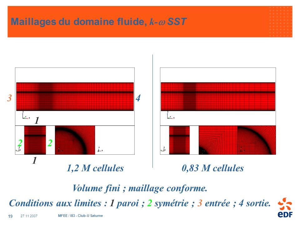 27 11 2007 MFEE / I83 - Club-U Saturne 19 Maillages du domaine fluide, k- SST 1,2 M cellules Volume fini ; maillage conforme. Conditions aux limites :