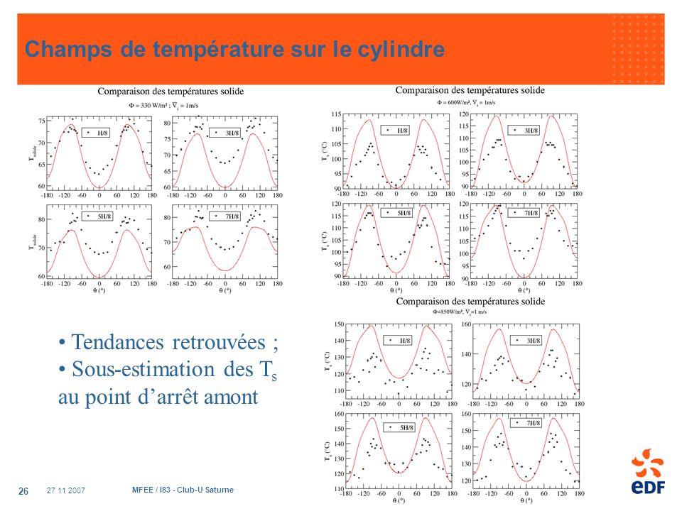 27 11 2007 MFEE / I83 - Club-U Saturne 26 Champs de température sur le cylindre Tendances retrouvées ; Sous-estimation des T s au point darrêt amont