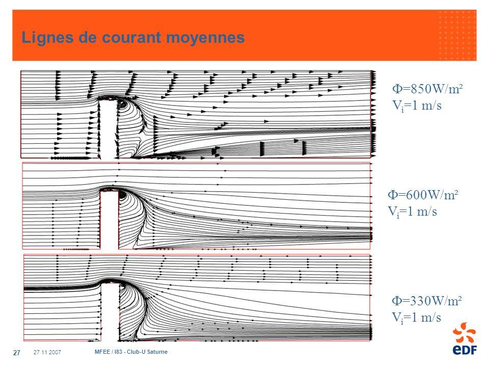 27 11 2007 MFEE / I83 - Club-U Saturne 27 Lignes de courant moyennes =600W/m² V i =1 m/s =850W/m² V i =1 m/s =330W/m² V i =1 m/s