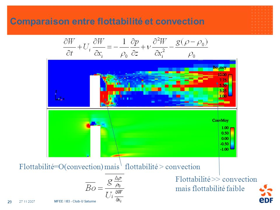 27 11 2007 MFEE / I83 - Club-U Saturne 29 Flottabilité=O(convection) mais flottabilité > convection Flottabilité >> convection mais flottabilité faibl