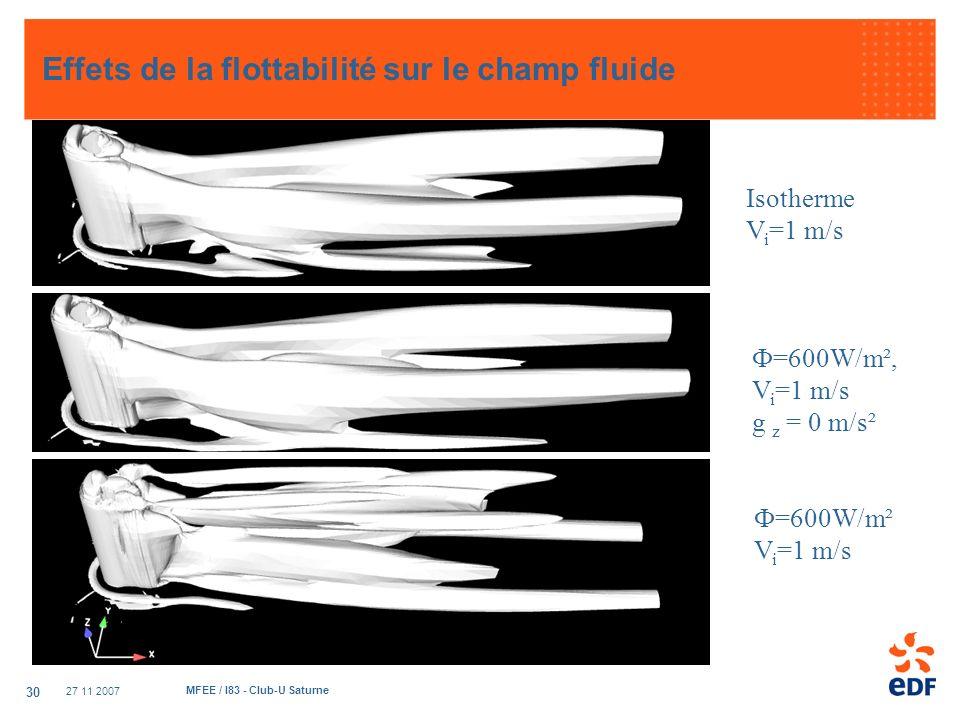 27 11 2007 MFEE / I83 - Club-U Saturne 30 Effets de la flottabilité sur le champ fluide Isotherme V i =1 m/s =600W/m² V i =1 m/s =600W/m², V i =1 m/s