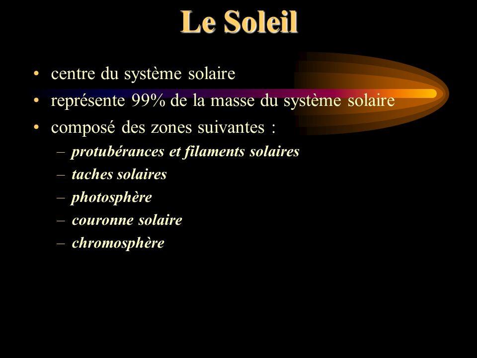 Le Soleil centre du système solaire représente 99% de la masse du système solaire composé des zones suivantes : –protubérances et filaments solaires –
