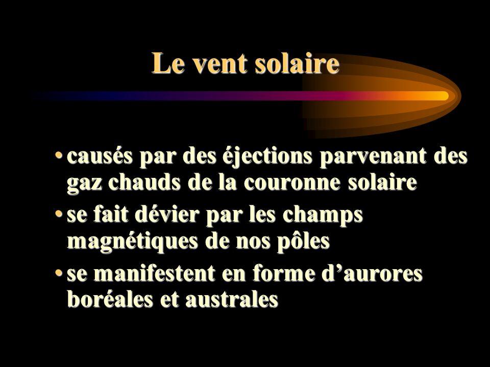Le vent solaire causés par des éjections parvenant des gaz chauds de la couronne solairecausés par des éjections parvenant des gaz chauds de la couron