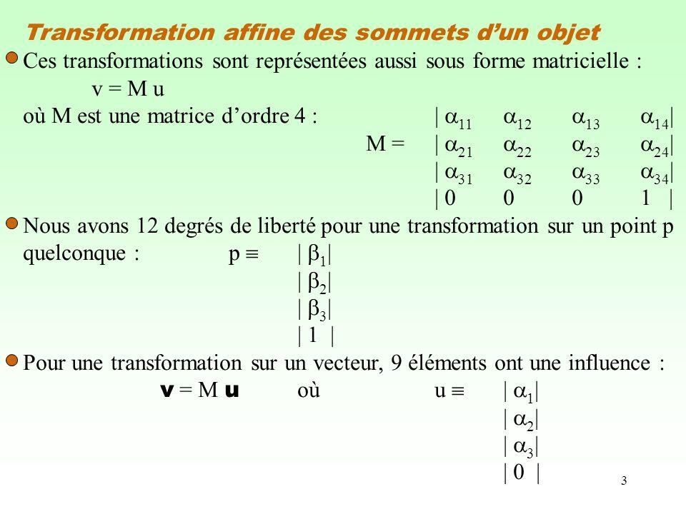 3 Transformation affine des sommets dun objet Ces transformations sont représentées aussi sous forme matricielle : v = M u où M est une matrice dordre 4 :| 11 12 13 14 | M =| 21 22 23 24 | | 31 32 33 34 | | 0001 | Nous avons 12 degrés de liberté pour une transformation sur un point p quelconque :p | 1 | | 2 | | 3 | | 1 | Pour une transformation sur un vecteur, 9 éléments ont une influence : v = M u oùu | 1 | | 2 | | 3 | | 0 |