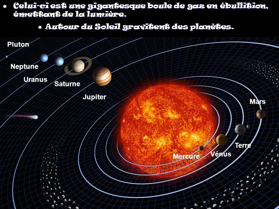 1.Être en orbite autour d une étoile, sans toutefois être une étoile.