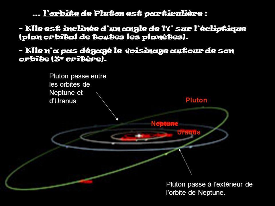 Pluton passe à lextérieur de lorbite de Neptune. Pluton passe entre les orbites de Neptune et dUranus. - Elle na pas dégagé le voisinage autour de son