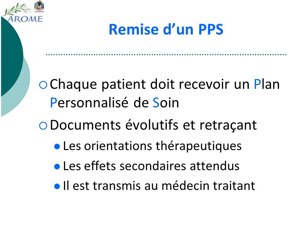 Remise dun PPS Chaque patient doit recevoir un Plan Personnalisé de Soin Documents évolutifs et retraçant Les orientations thérapeutiques Les effets s