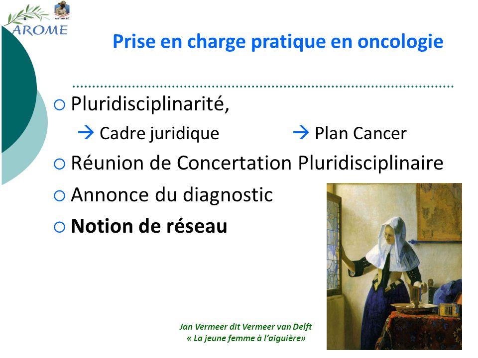 Pluridisciplinarité, Cadre juridique Plan Cancer Réunion de Concertation Pluridisciplinaire Annonce du diagnostic Notion de réseau Prise en charge pra